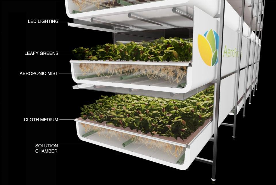 research vertical farming Vertical farming is a method of producing food in vertically stacked layers used warehouses skyscrapers, and shipping containers are commonly used to grow fruits & vegetables vertical farming applies advanced controlled-environment agriculture (cea) technology.