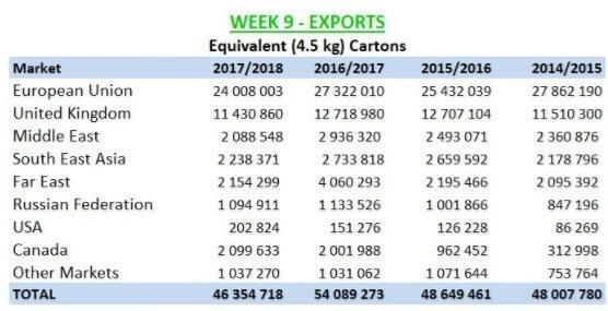 exportlarge